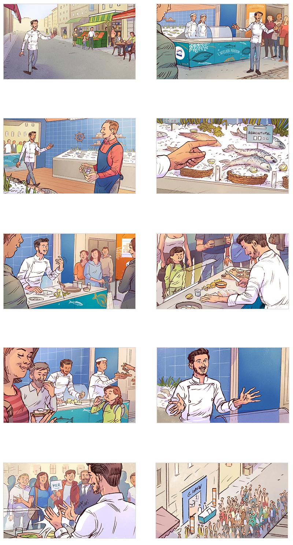 Storyboard Film Publicitaire pour CIPA Atelier Poisson